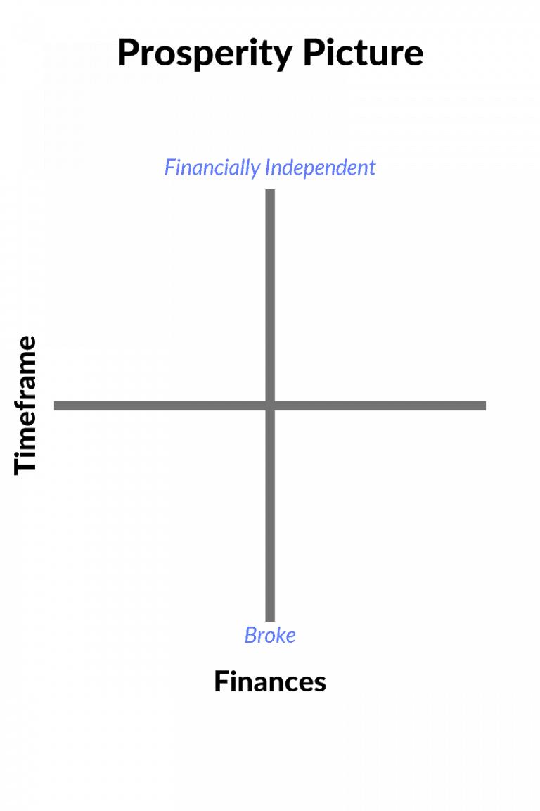 prosperity picture